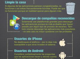 Apps Móviles Infografía