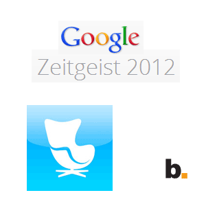 Summly y Google Zeitgeist 2012 – Byte Podcast 355