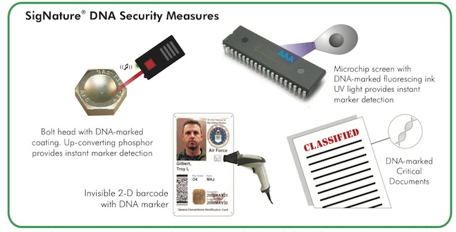 ADN en los chips, el plan del ejercito norteamericano para evitar falsificaciones