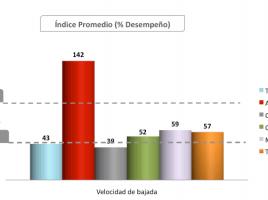 Estudio Banda Ancha 2012 (Más de 5Mbps)