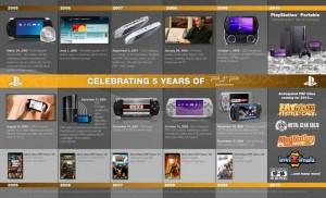 PSP Aniversario 5